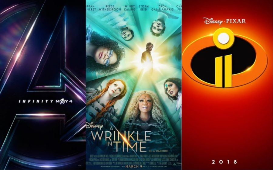 The Top Ten Most Anticipated Movies of 2018 (according to an SCHS student)