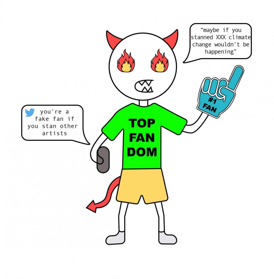 Fans+often+verbally+attack+each+other%2C+creating+a+toxic+environment.+