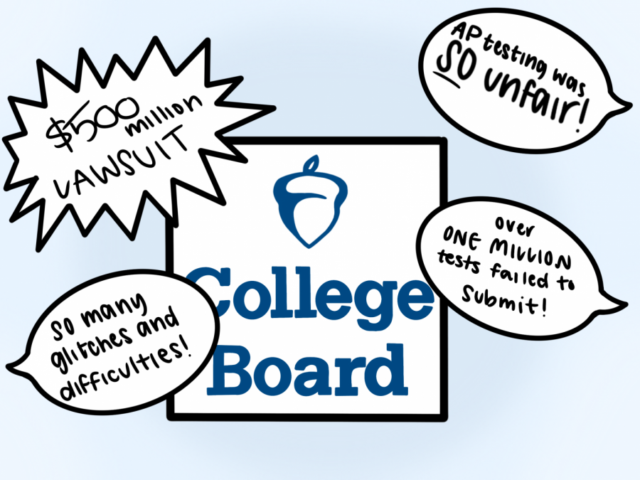 Many students have complained about difficulties regarding the College Board's AP exam submission process.