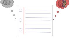 Teaching students to solely use the Cornell note taking method can have a negative impact on grades.