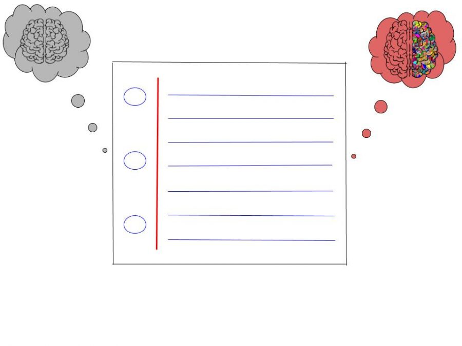 OPINION: Teachers should not force students to take notes using the Cornell Notes method