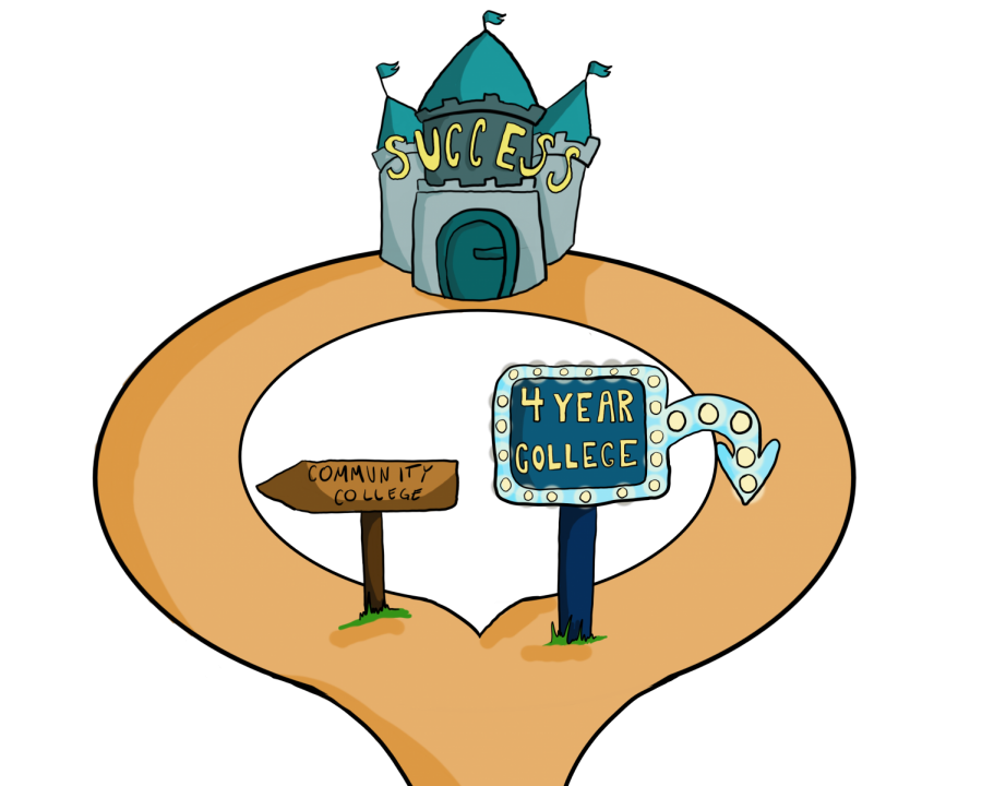 SENIOR SECTION: Some seniors plan to attend community college